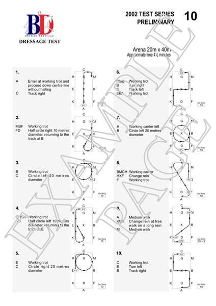 British Dressage Intermediate II (2012) Test Sheet with Diagrams